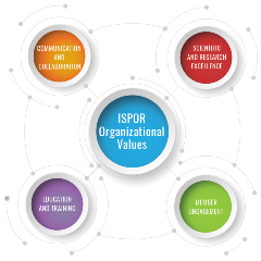 ISPOR Strategy Graphic