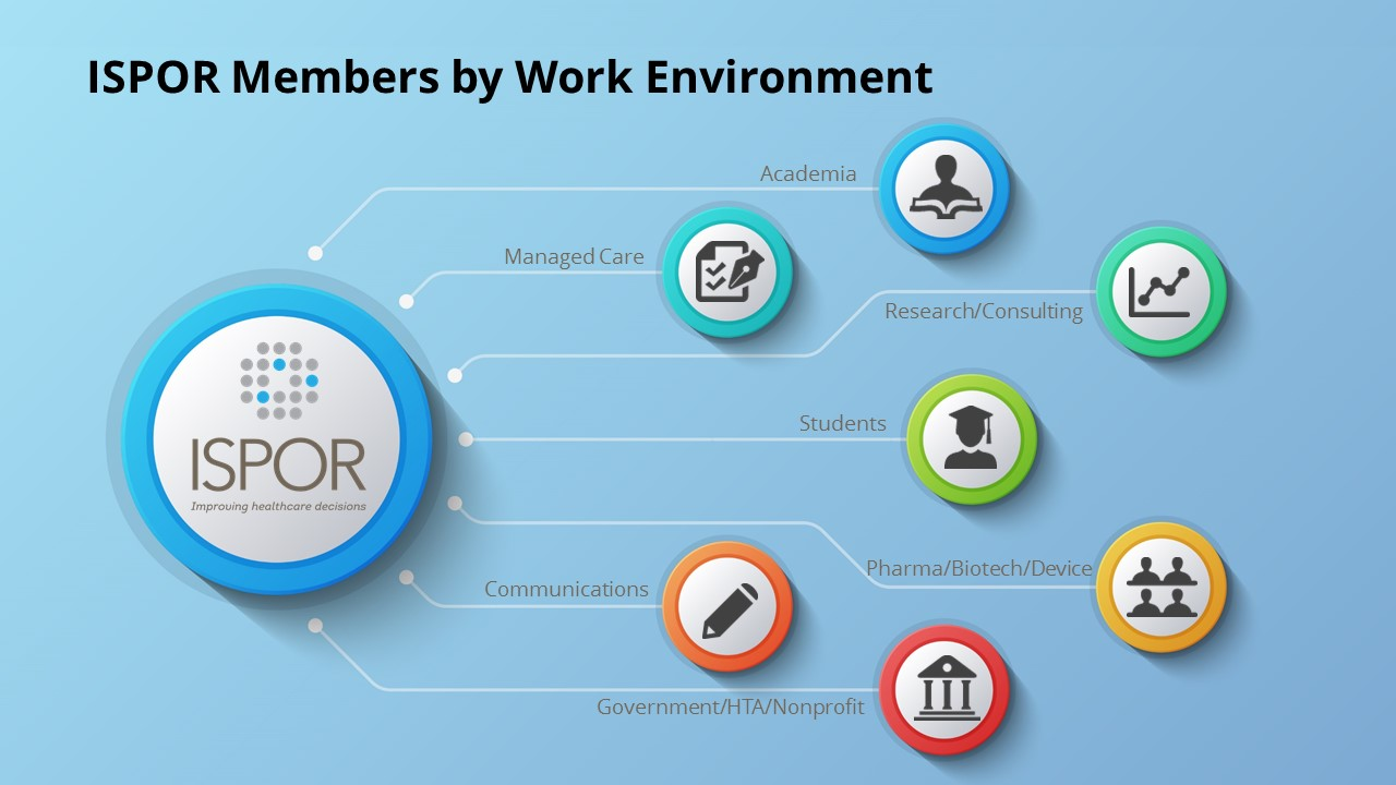 Membership Sectors_Work Environment