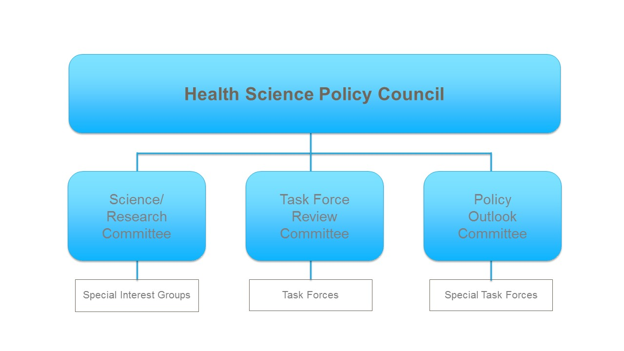 Heath Science Policy Council Organizational Structure
