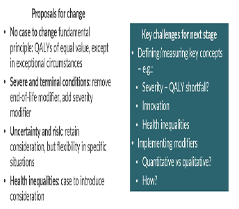 W2_ Guidelines for Economic Evaluation_Figure 1a_344x300