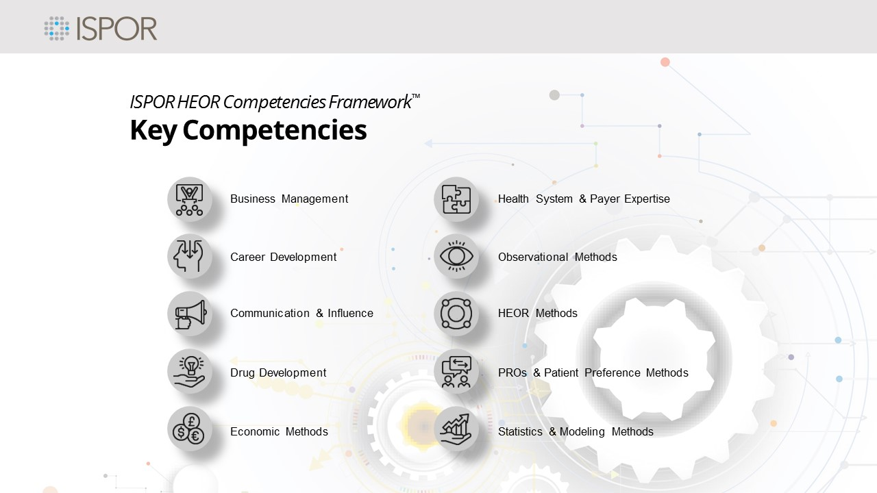 HEOR Competencies Framework - Competencies Graphic