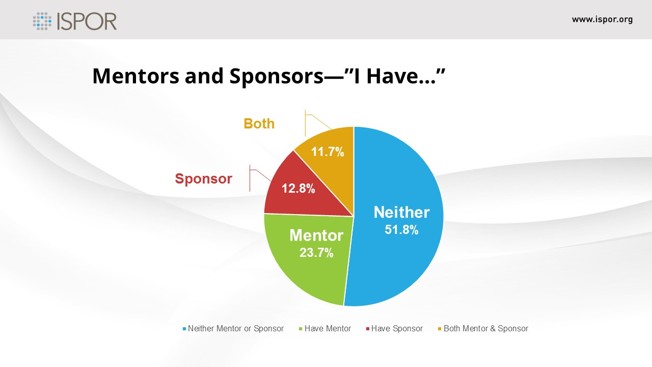 Women in HEOR - Mentors and Sponsors